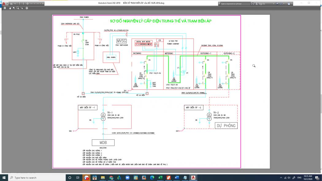 06 bước cơ bản thiết kế trạm biến áp