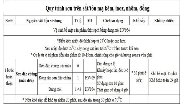 9 Lưu ý khi bảo dưỡng máy điều hòa không khí
