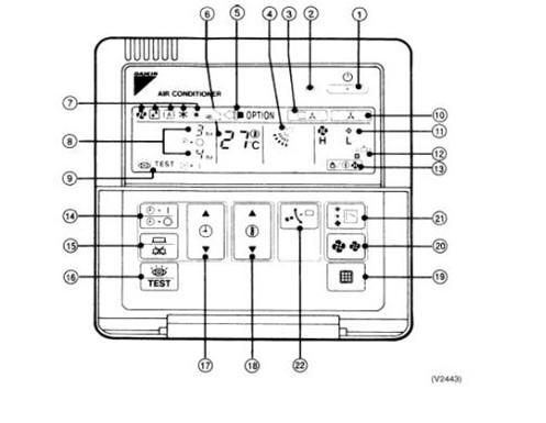 hướng dẫn sử dụng điều hòa cassette và điều hòa treo tường