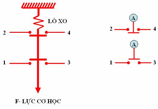 Sơ đồ đấu dây giữa biến tần và bộ controller+sensor