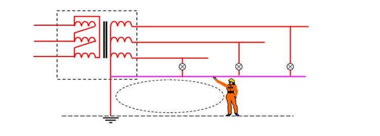10 Yếu tố nguy hiểm gây tai nạn điện-ảnh 3
