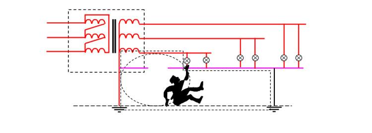10 Yếu tố nguy hiểm gây tai nạn điện