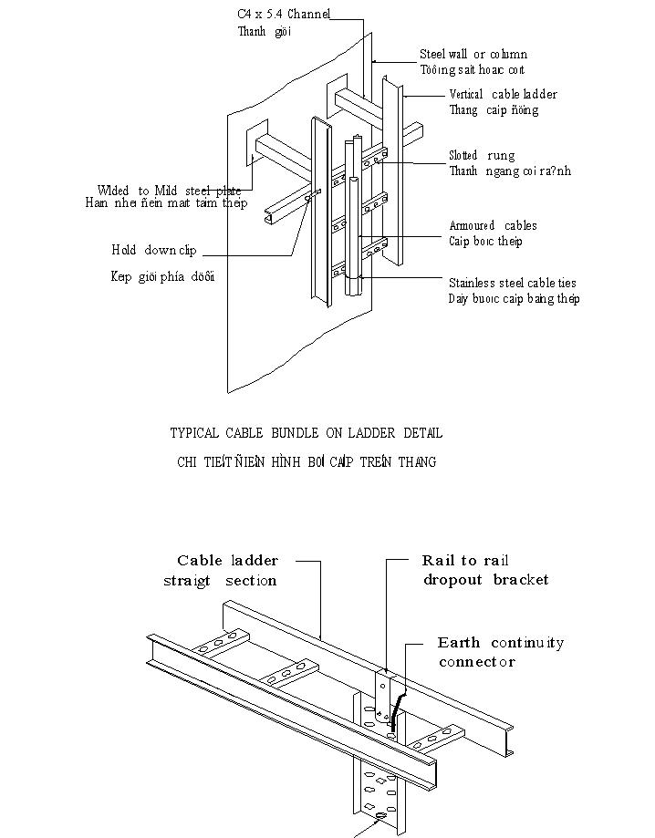 Hệ thống chữa cháy tự động phun sương - minifog trong tuabin gió