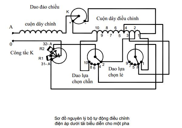 Sơ đồ nguyên lý bộ điều chỉnh điện áp dưới tải của Máy biến áp 110kV