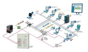 hệ thống BMS cho quạt và điều hòa trung tâm