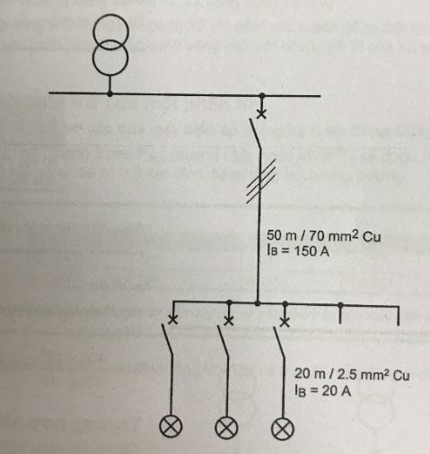 ví dụ 2