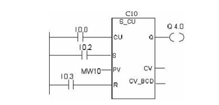 Bộ đếm (Counter) trong PLC S7-300
