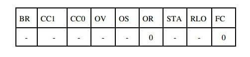 Các timer dạng BIT trong PLC S7-300
