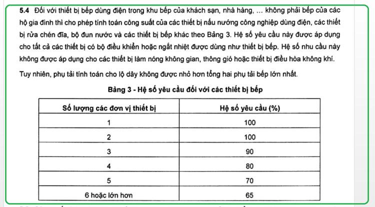 Cách xác định phụ tải tính toán cho tòa nhà chung cư-ảnh 4