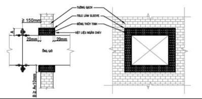 Chi tiết qua tường