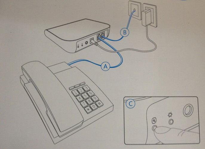 Kết nối điện thoại bàn vào trung tâm. Sử dụng bàn phím điện thoại để cài đặt trung tâm.