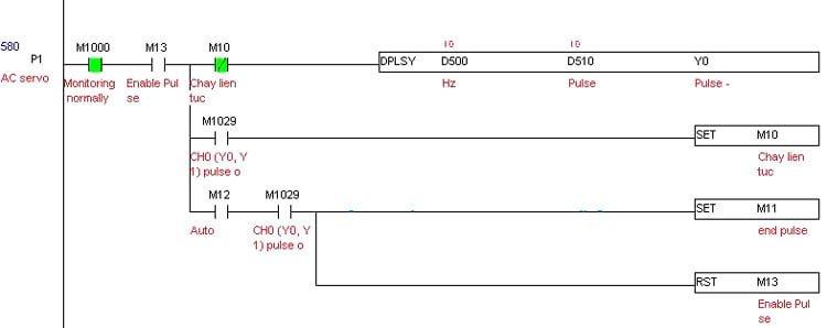 Lập trình PLC Delta điều khiển Servo