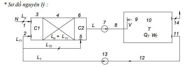 Sơ-đồ-tuần-hoàn-2-cấp-có-điều-chỉnh-nhiệt-độ