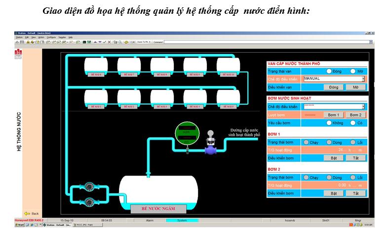 Thiết lập BMS với hệ thống cấp thoát nước và xử lý nước thải