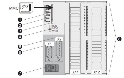 Hình: CPU 312C