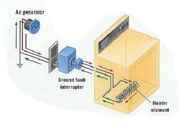 dòng điện di chuyển như thế nào trong mạch điện