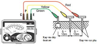 Cách đo điện trở đất, quy trình & Tiêu chuẩn đo điện trở nối đất