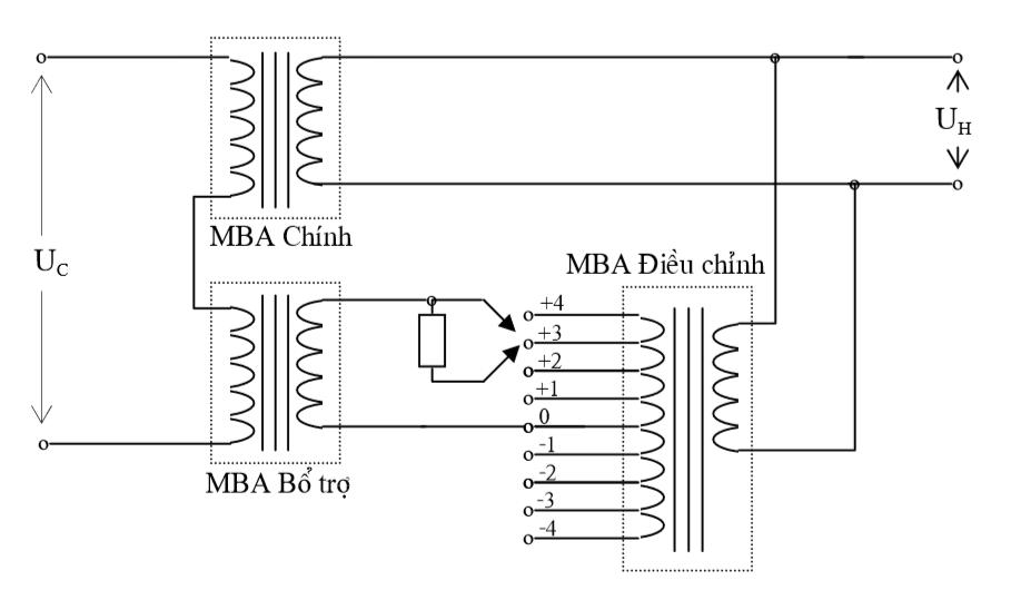 sơ đồ nguyên lý MBA điều áp 3