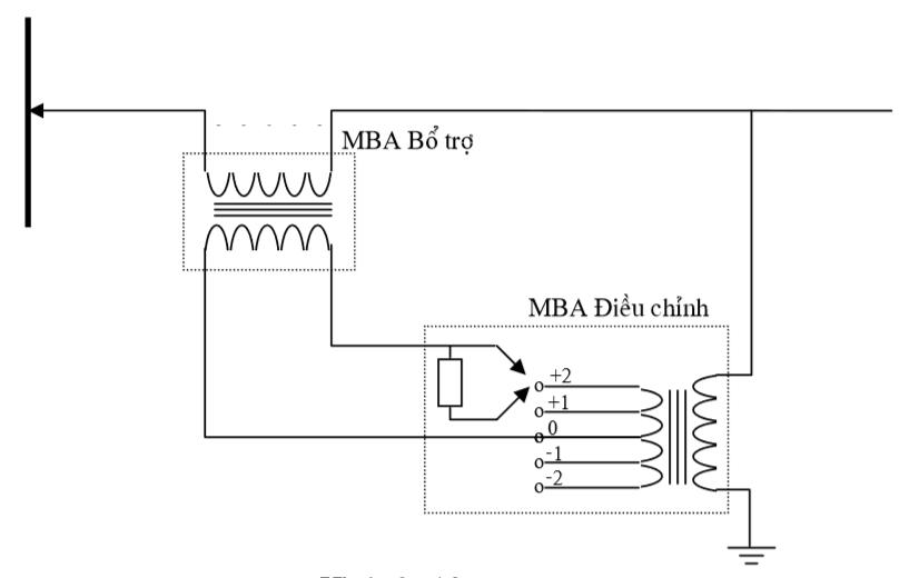sơ đồ nguyên lý bộ điều chỉnh đường dây